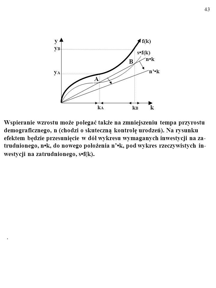 42.Innym rozwiązaniem jest zwiększenie przez społeczeństwo skłonności do oszczędzania, s.
