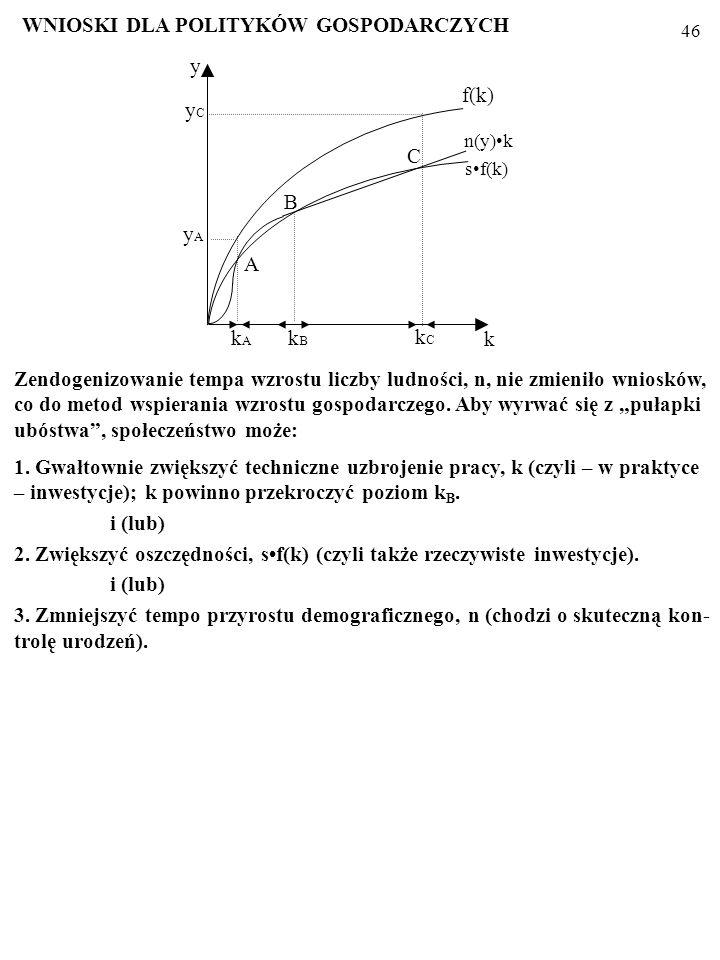 45 Po zendogenizowaniu tempa wzrostu liczby ludności, n, w gospodarce na- dal pojawiać się mogą stabilne i niestabilne stany wzrostu zrównoważonego [sf(k)=nk].