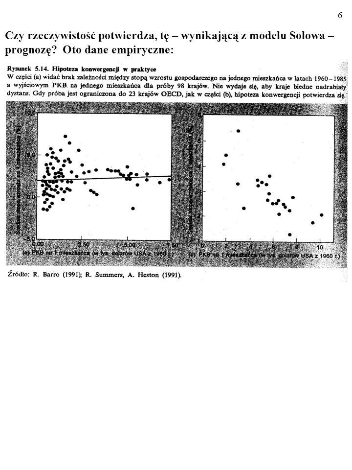 6 Czy rzeczywistość potwierdza, tę – wynikającą z modelu Solowa – prognozę? Oto dane empiryczne: