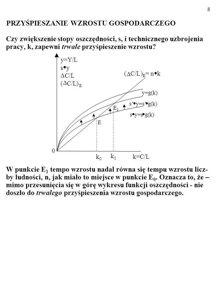 8 k=C/L Czy zwiększenie stopy oszczędności, s, i technicznego uzbrojenia pracy, k, zapewni trwałe przyśpieszenie wzrostu.