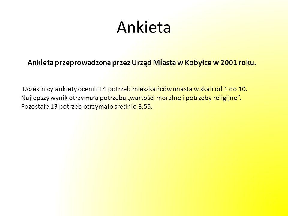 Ankieta Ankieta przeprowadzona przez Urząd Miasta w Kobyłce w 2001 roku. Uczestnicy ankiety ocenili 14 potrzeb mieszkańców miasta w skali od 1 do 10.