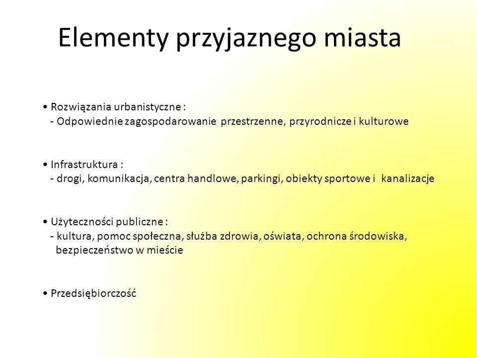 Elementy przyjaznego miasta Rozwiązania urbanistyczne : - Odpowiednie zagospodarowanie przestrzenne, przyrodnicze i kulturowe Infrastruktura : - drogi