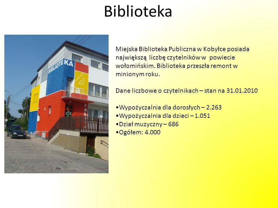 Biblioteka Miejska Biblioteka Publiczna w Kobyłce posiada największą liczbę czytelników w powiecie wołomińskim. Biblioteka przeszła remont w minionym