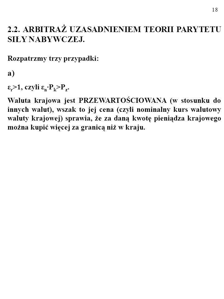 17 Zauważmy, że jeśli nominalny kurs walutowy dwóch walut odpowiada parytetowi ich siły nabywczej, kurs realny jest równy ε r =1. Przecież miarą stosu
