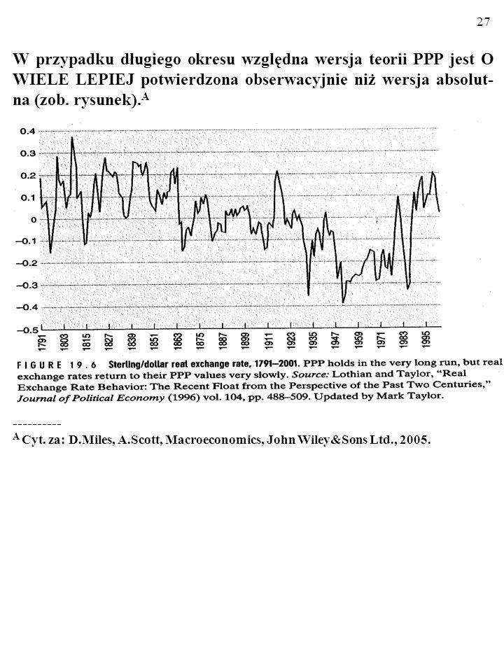 26 WERSJA WZGLĘDNA TEORII PPP ε r1, lecz siła działania czynników, które powodują odchylenia re- alnego kursu walutowego od 1 (np. koszty transportu,