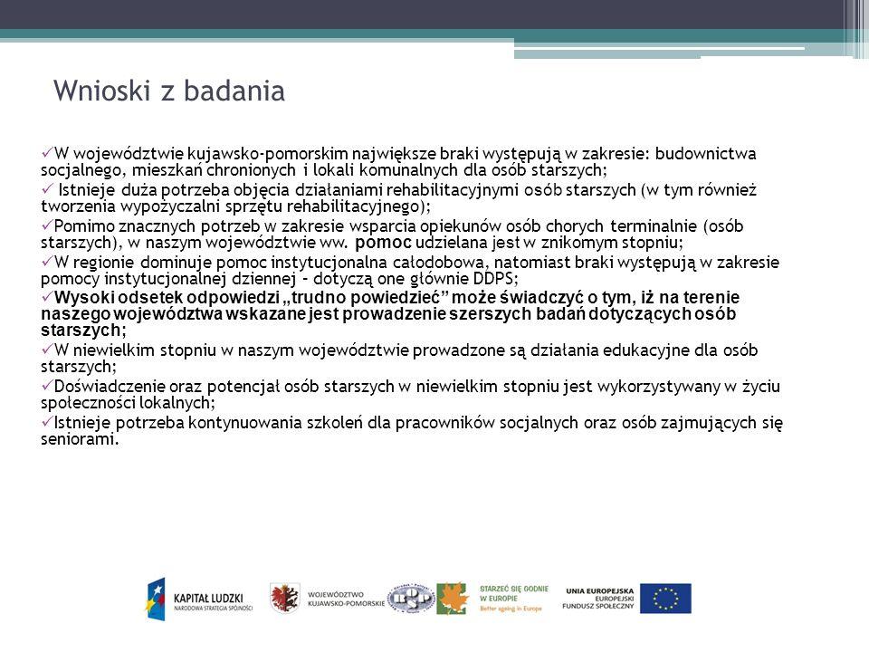 Wnioski z badania W województwie kujawsko-pomorskim największe braki występują w zakresie: budownictwa socjalnego, mieszkań chronionych i lokali komun