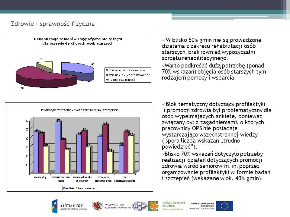 Zdrowie i sprawność fizyczna W blisko 60% gmin nie są prowadzone działania z zakresu rehabilitacji osób starszych, brak również wypożyczalni sprzętu r