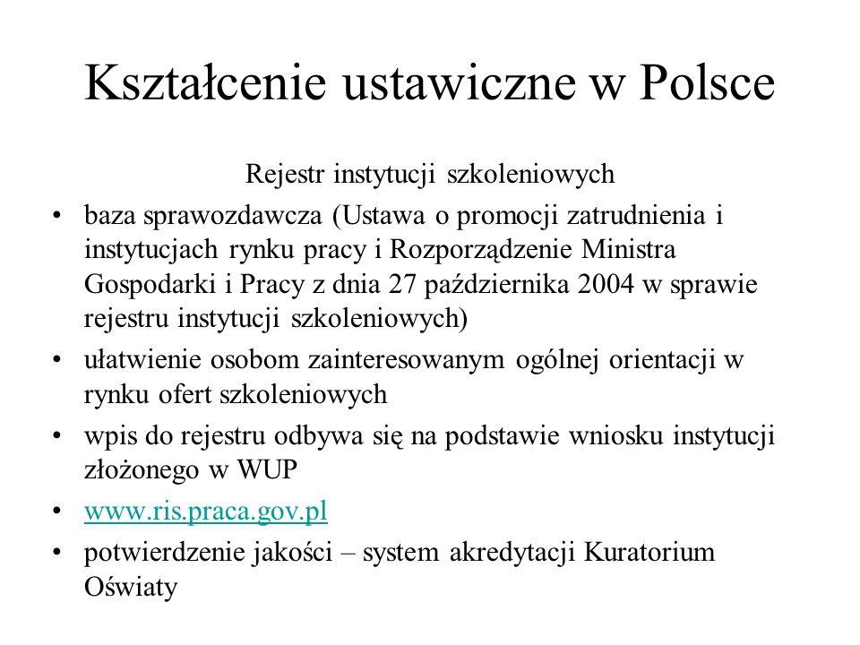 Kształcenie ustawiczne w Polsce Rejestr instytucji szkoleniowych baza sprawozdawcza (Ustawa o promocji zatrudnienia i instytucjach rynku pracy i Rozpo