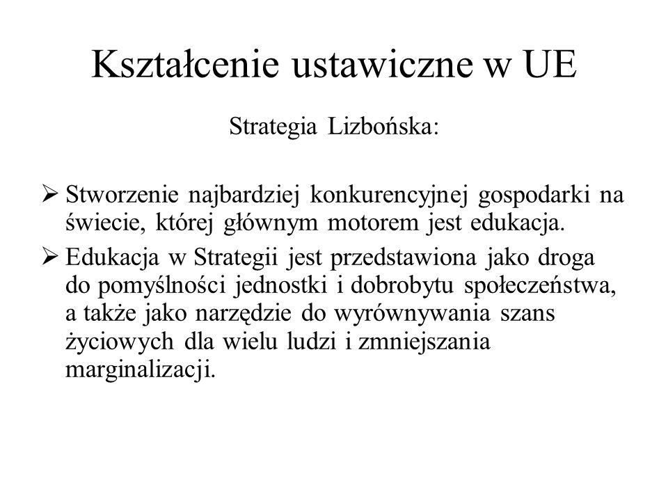 Kształcenie ustawiczne w UE Strategia Lizbońska: Stworzenie najbardziej konkurencyjnej gospodarki na świecie, której głównym motorem jest edukacja. Ed