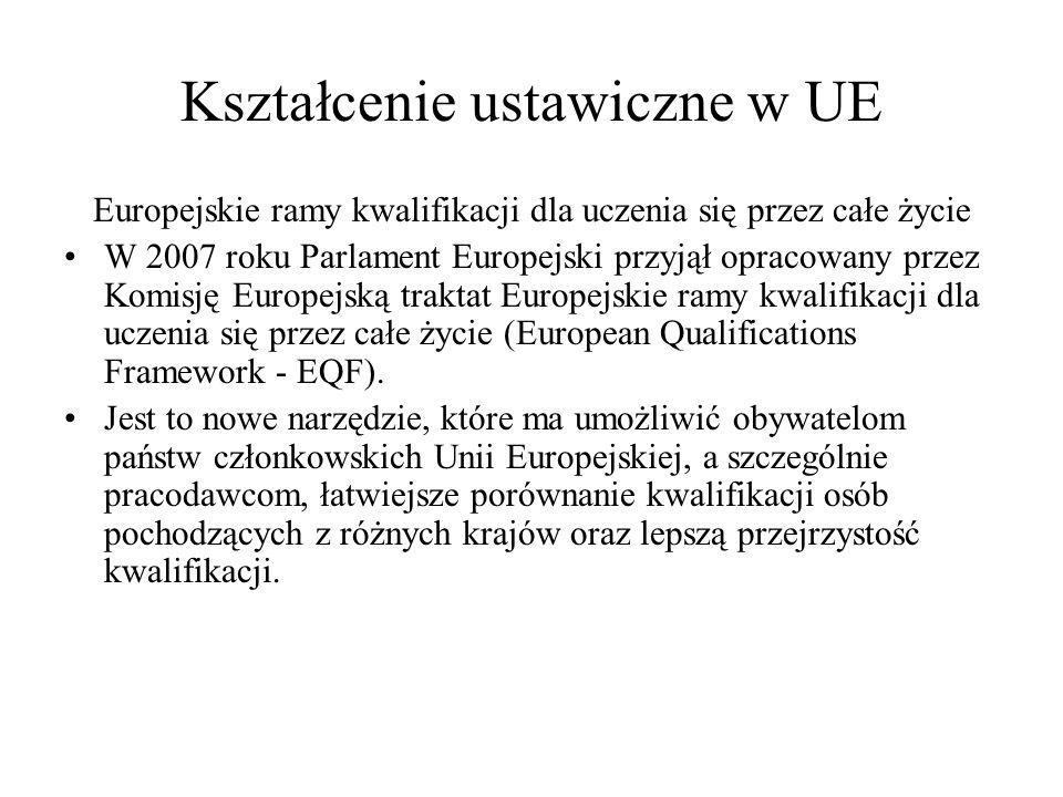 Kształcenie ustawiczne w UE Europejskie ramy kwalifikacji dla uczenia się przez całe życie W 2007 roku Parlament Europejski przyjął opracowany przez K