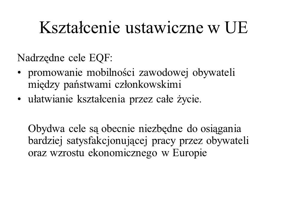 Kształcenie ustawiczne w UE Nadrzędne cele EQF: promowanie mobilności zawodowej obywateli między państwami członkowskimi ułatwianie kształcenia przez