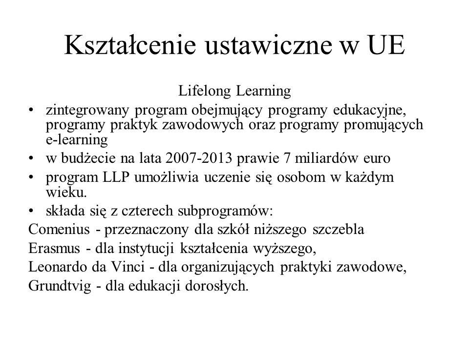 Kształcenie ustawiczne w UE Lifelong Learning zintegrowany program obejmujący programy edukacyjne, programy praktyk zawodowych oraz programy promujący