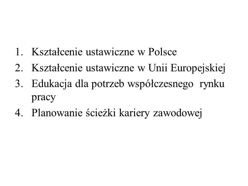 1.Kształcenie ustawiczne w Polsce 2.Kształcenie ustawiczne w Unii Europejskiej 3.Edukacja dla potrzeb współczesnego rynku pracy 4.Planowanie ścieżki k