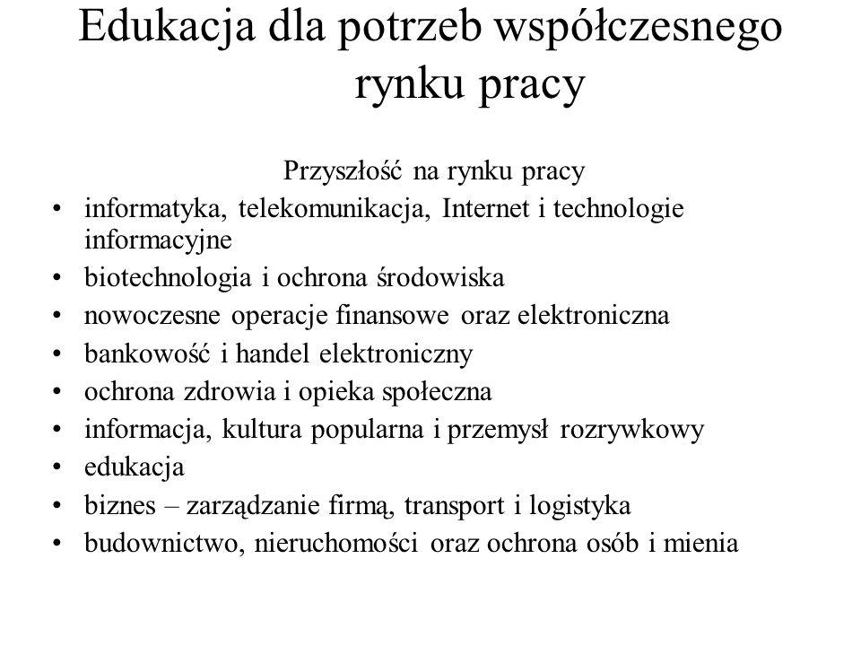 Edukacja dla potrzeb współczesnego rynku pracy Przyszłość na rynku pracy informatyka, telekomunikacja, Internet i technologie informacyjne biotechnolo