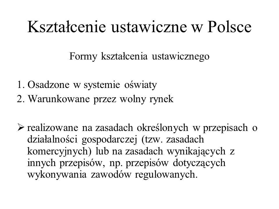 Kształcenie ustawiczne w Polsce Formy kształcenia ustawicznego 1. Osadzone w systemie oświaty 2. Warunkowane przez wolny rynek realizowane na zasadach