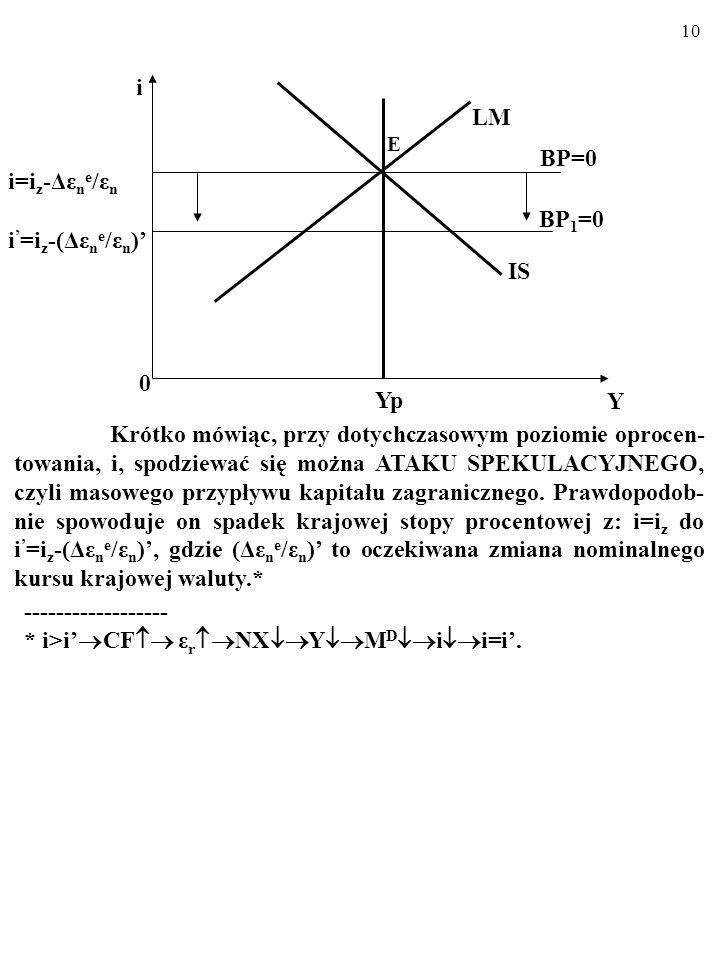 9 Dotyczące waluty krajowej oczekiwania kursowe zmieniły się z Δε n e /ε n = 0% do (Δε n e /ε n )>0%... PO PIERWSZE, w efekcie dojdzie do SPADKU krajo