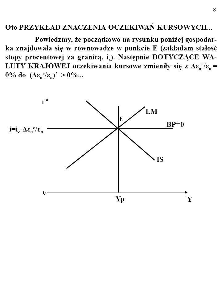 7 Jest tak: i + Δε n e /ε n = i ż. W efekcie ZMIANY OCZEKIWAŃ KURSOWYCH, Δε n e /ε n, WPŁYWAJĄ NA STOPY PROCENTOWE, KURSY WALUTO- WE, A ZATEM RÓWNIEŻ