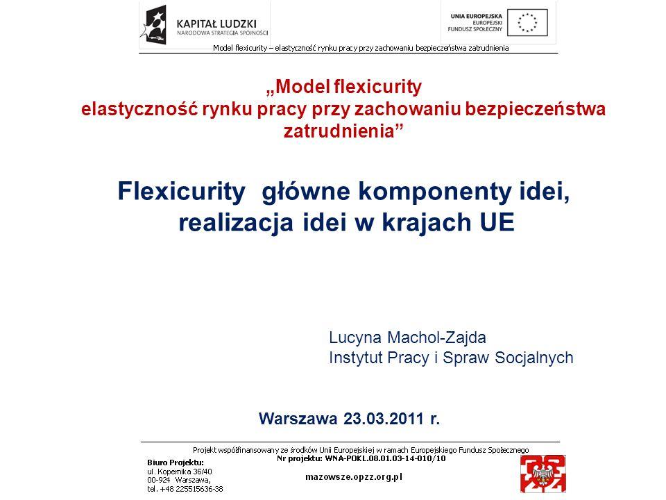 Flexicurity główne komponenty idei, realizacja idei w krajach UE Model flexicurity elastyczność rynku pracy przy zachowaniu bezpieczeństwa zatrudnieni