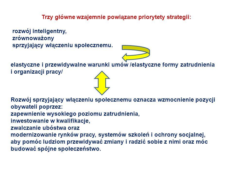 Trzy główne wzajemnie powiązane priorytety strategii: rozwój inteligentny, zrównoważony sprzyjający włączeniu społecznemu. elastyczne i przewidywalne