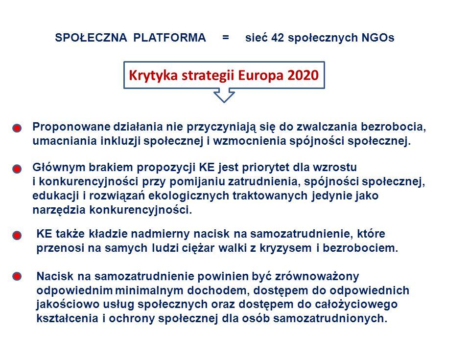 SPOŁECZNA PLATFORMA = sieć 42 społecznych NGOs Krytyka strategii Europa 2020 Proponowane działania nie przyczyniają się do zwalczania bezrobocia, umac