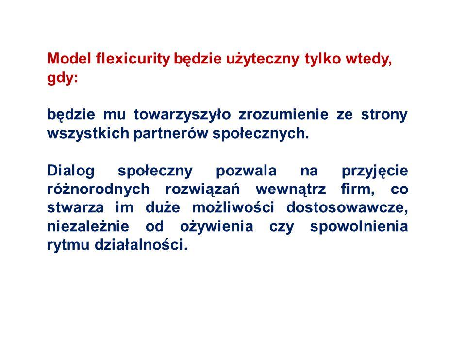 Model flexicurity będzie użyteczny tylko wtedy, gdy: będzie mu towarzyszyło zrozumienie ze strony wszystkich partnerów społecznych. Dialog społeczny p