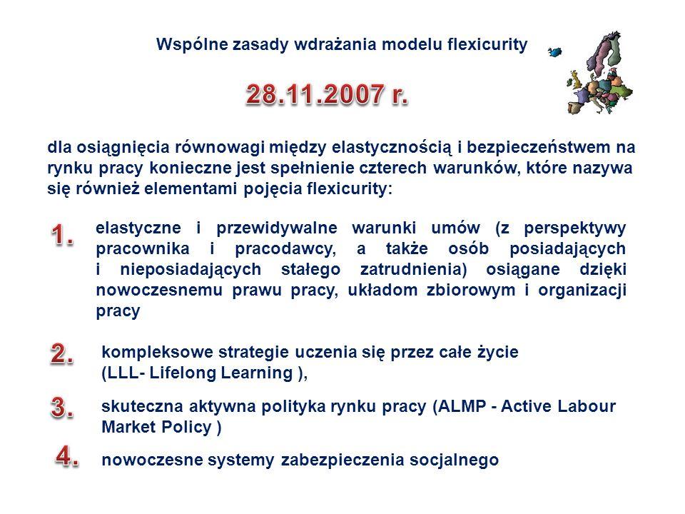 Pakt na rzecz miejsc pracy (ILO Recovering from the Crisis: a Global Jobs Pact szczyt przywódców najbardziej rozwiniętych krajów świata G-20 - Pittsburg 24-25 września 2009 r., - poparcie postanowień Globalnego Paktu na rzecz miejsc pracy i tworzenia podstaw dla przyszłego wzrostu gospodarczego skoncentrowanych na zatrudnieniu.