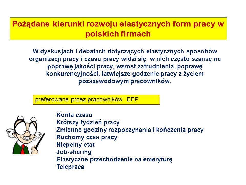 Pożądane kierunki rozwoju elastycznych form pracy w polskich firmach W dyskusjach i debatach dotyczących elastycznych sposobów organizacji pracy i cza