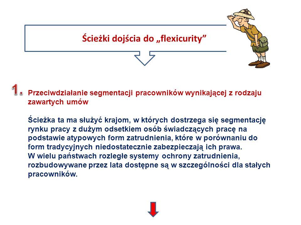 Ścieżki dojścia do flexicurity Przeciwdziałanie segmentacji pracowników wynikającej z rodzaju zawartych umów Ścieżka ta ma służyć krajom, w których do