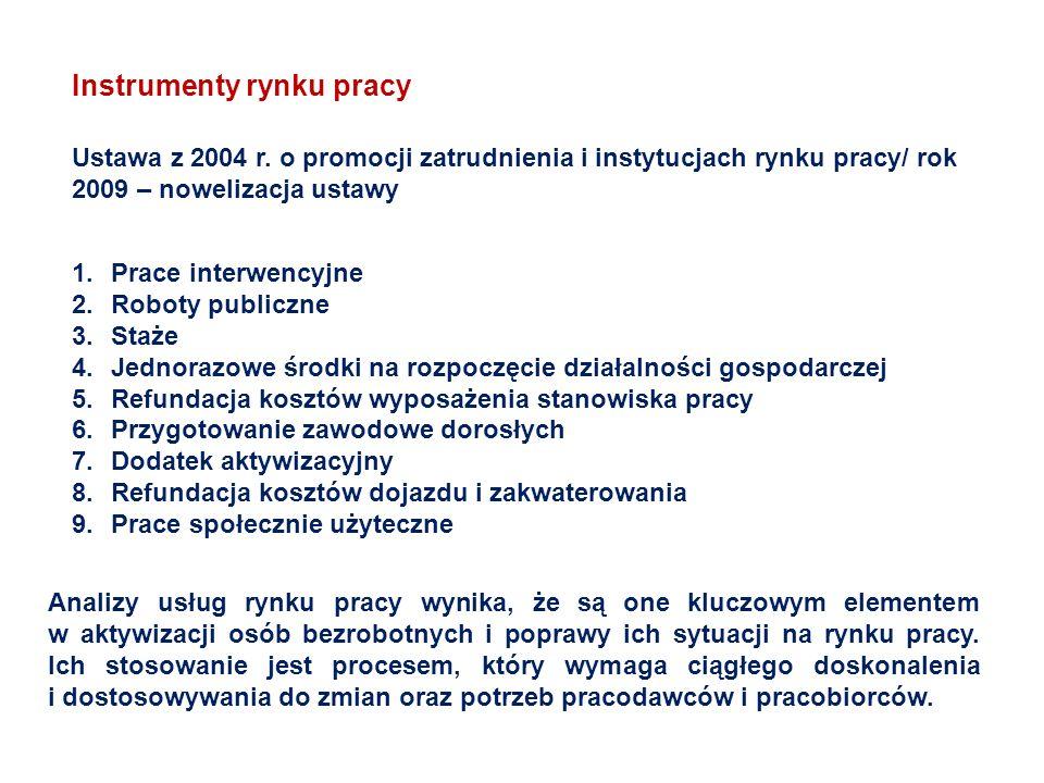 Instrumenty rynku pracy Ustawa z 2004 r. o promocji zatrudnienia i instytucjach rynku pracy/ rok 2009 – nowelizacja ustawy 1.Prace interwencyjne 2.Rob