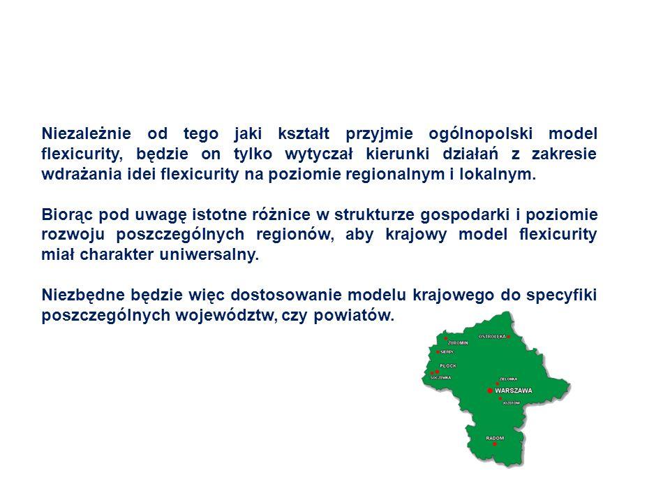 Niezależnie od tego jaki kształt przyjmie ogólnopolski model flexicurity, będzie on tylko wytyczał kierunki działań z zakresie wdrażania idei flexicur