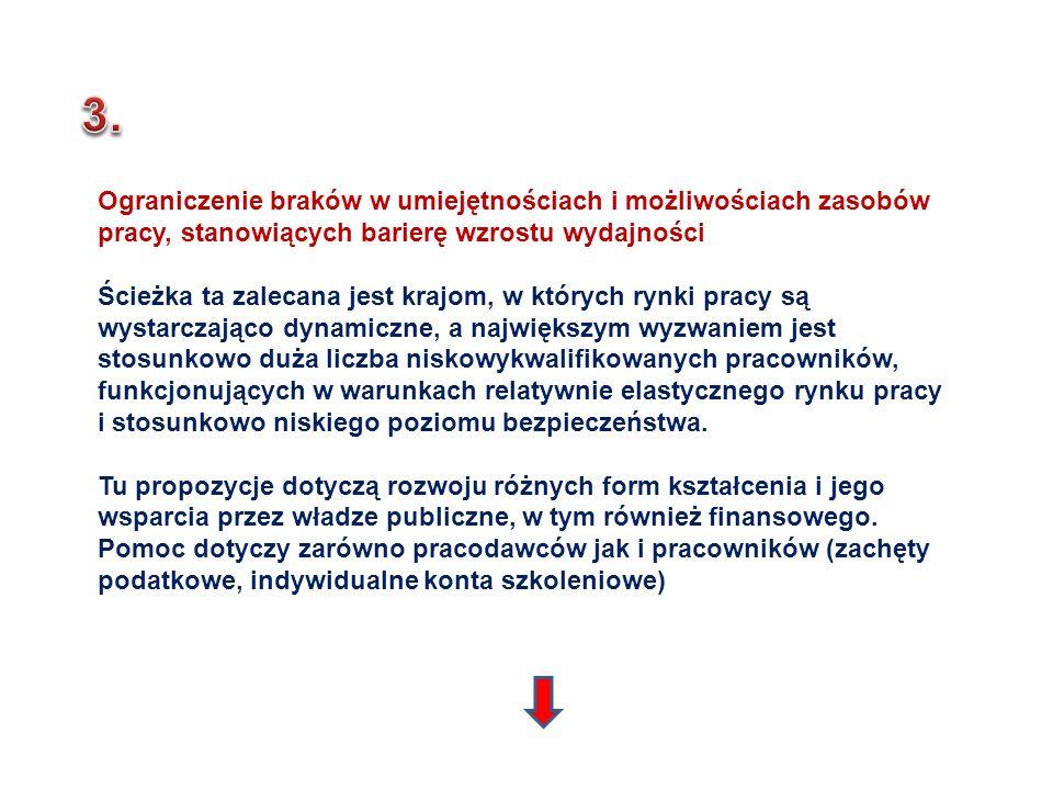 jedną z najpoważniejszych prawnych przeszkód w bardziej elastycznym organizowaniu rozkładów czasu pracy jest przyjęte w polskim ustawodawstwie pojęcie doby pracowniczej.