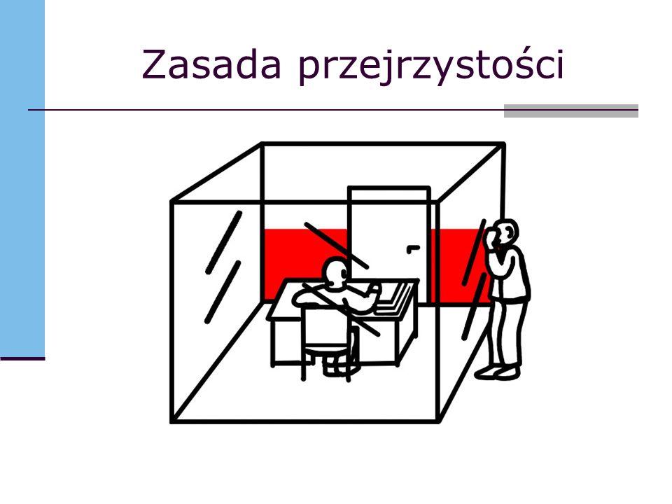 Zasada przejrzystości