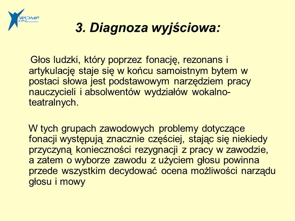3. Diagnoza wyjściowa: Głos ludzki, który poprzez fonację, rezonans i artykulację staje się w końcu samoistnym bytem w postaci słowa jest podstawowym