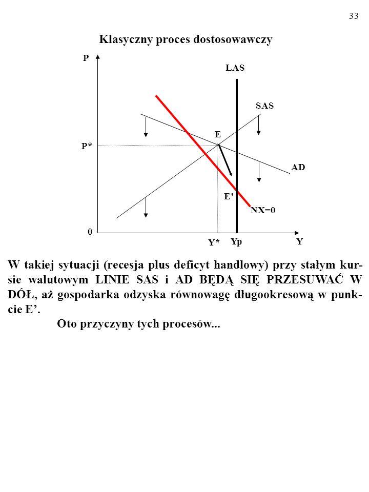 32 Krótkookresowa równowaga gospodarki otwartej przy giętkich cenach 1. W punkcie E w gospodarce opisywanej modelem AD/AS panuje krótkookresowa równow