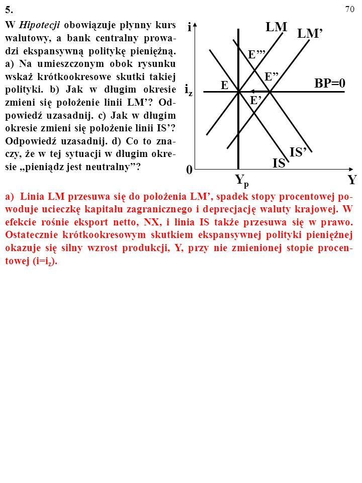 69 5. W Hipotecji obowiązuje płynny kurs walutowy, a bank centralny prowa- dzi ekspansywną politykę pieniężną. a) Na umieszczonym obok rysunku wskaż k