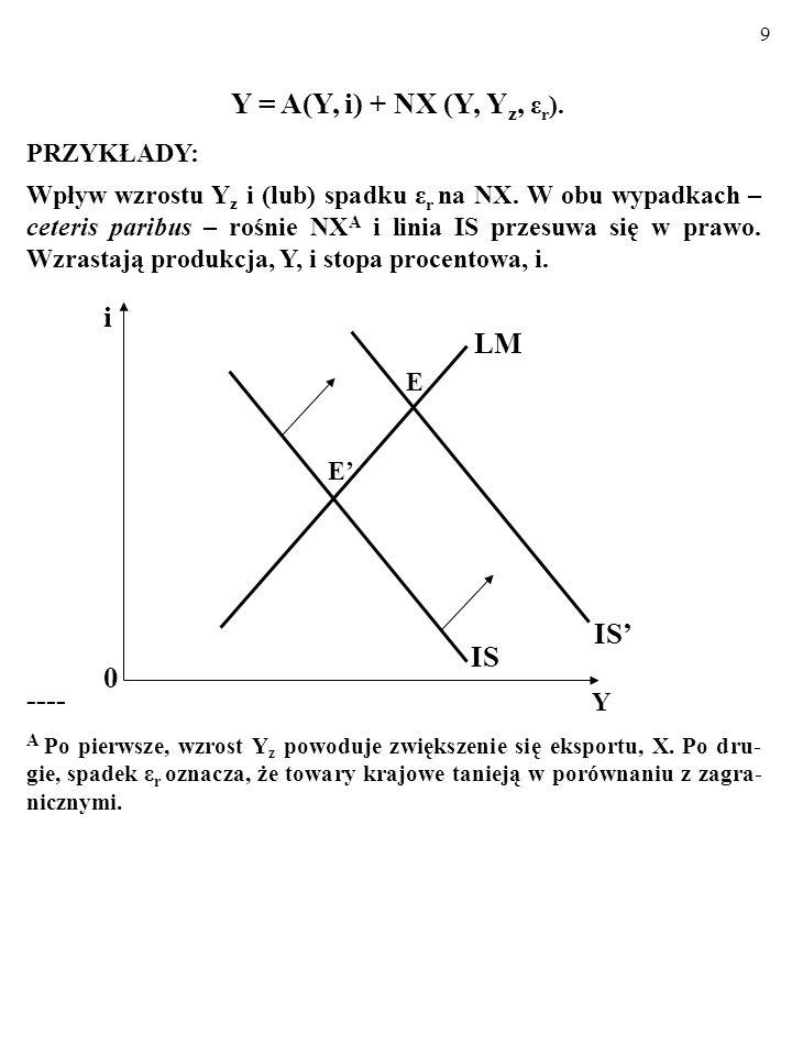 8 Y = A(Y, i) + NX (Y, Y z, ε r ). PRZYKŁADY: Wpływ spadku Y z i (lub) wzrostu ε r na NX. W obu wypadkach – ceteris paribus – NX w naszym kraju maleje