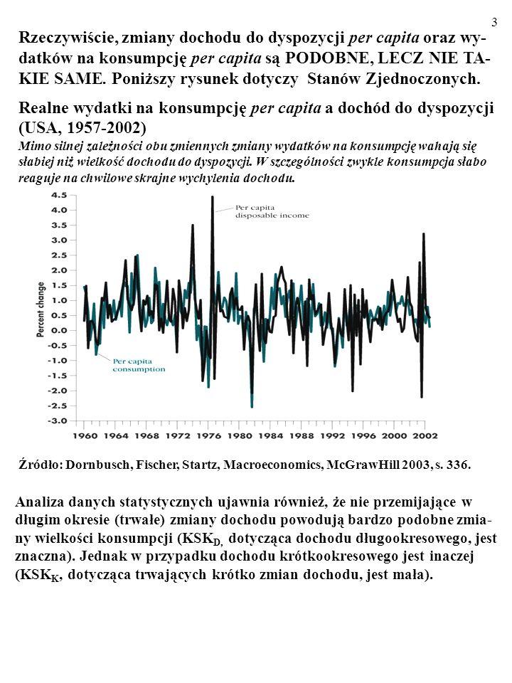 2 Dla Stanów Zjednoczonych: C pl = -753 + 0,94Y d. Analiza danych statystycznych ujawnia, że zwiększeniu się docho- du do dyspozycji o 1 $ towarzyszy