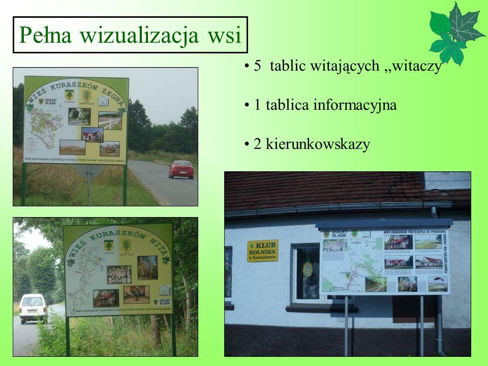 Pełna wizualizacja wsi 5 tablic witających witaczy 1 tablica informacyjna 2 kierunkowskazy