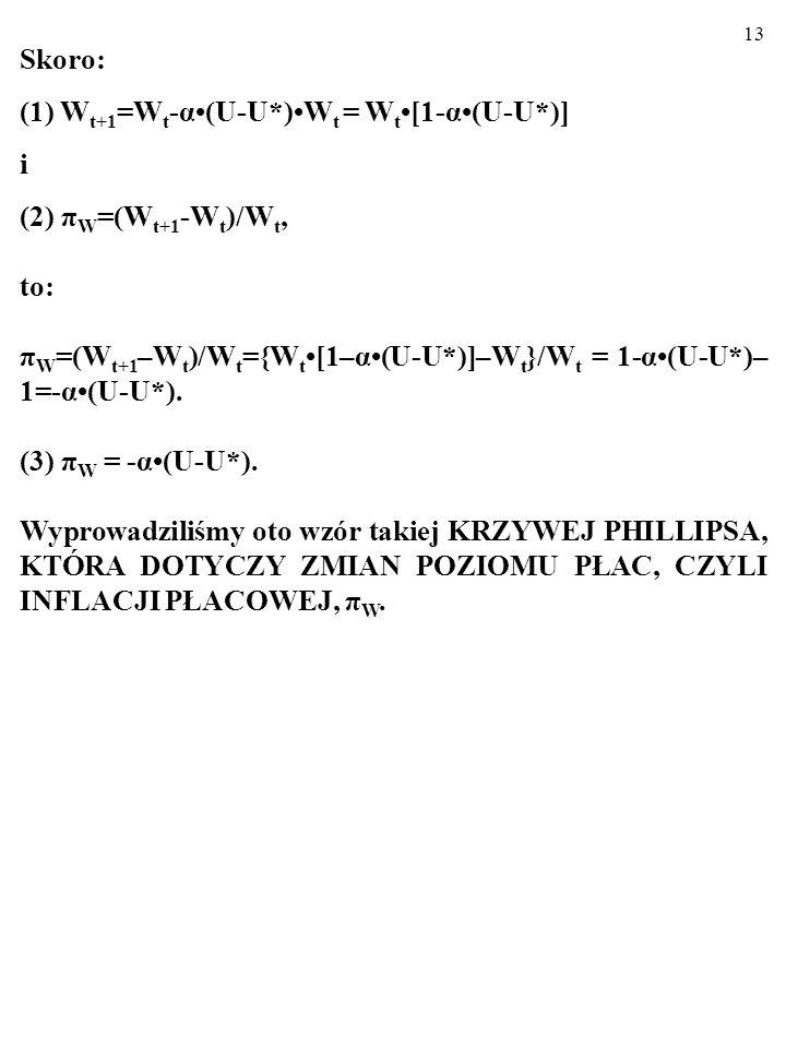 12 W t+1 = W t - α(U - U*)W t, Zauważmy, że: U > U* to W t+1 < W t. Aby płace zaczęły spadać ( W t+1 U*, wyrażenie (U-U*) jest dodatnie i - przy dodat