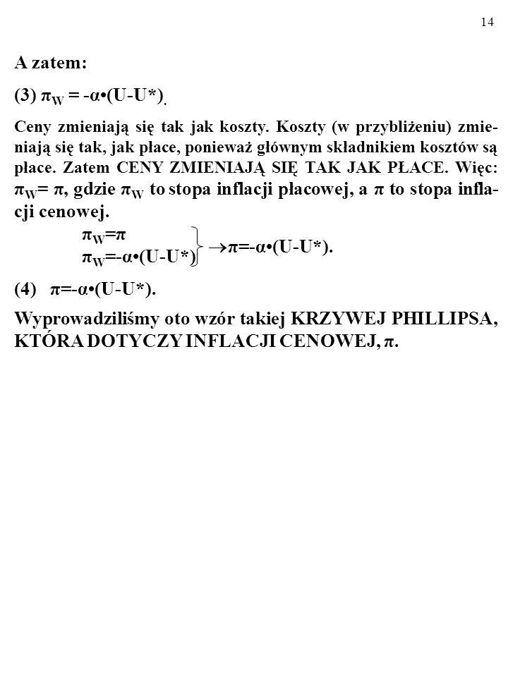 13 Skoro: (1) W t+1 =W t -α(U-U*)W t = W t[1-α(U-U*)] i (2) π W =(W t+1 -W t )/W t, to: π W =(W t+1 –W t )/W t ={W t[1–α(U-U*)]–W t }/W t = 1-α(U-U*)–