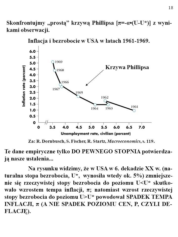 17 Skonfrontujmy prostą krzywą Phillipsa [π=-α(U-U*)] z wyni- kami obserwacji. Inflacja i bezrobocie w USA w latach 1961-1969. Krzywa Phillipsa Za: R.