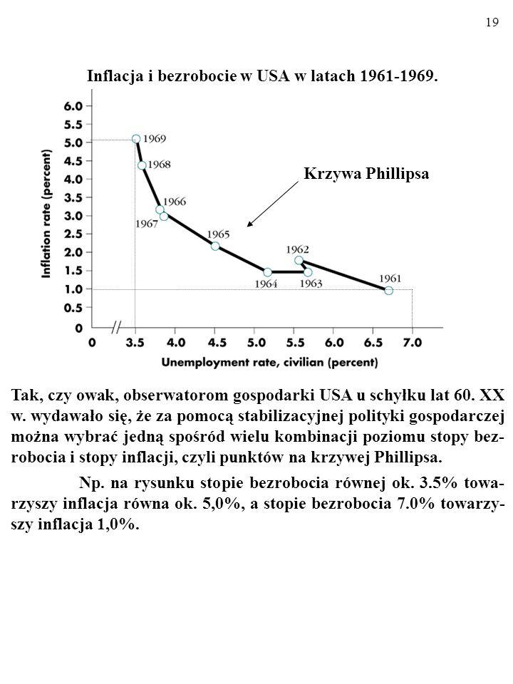 18 Skonfrontujmy prostą krzywą Phillipsa [π=-α(U-U*)] z wyni- kami obserwacji. Inflacja i bezrobocie w USA w latach 1961-1969. Te dane empiryczne tylk