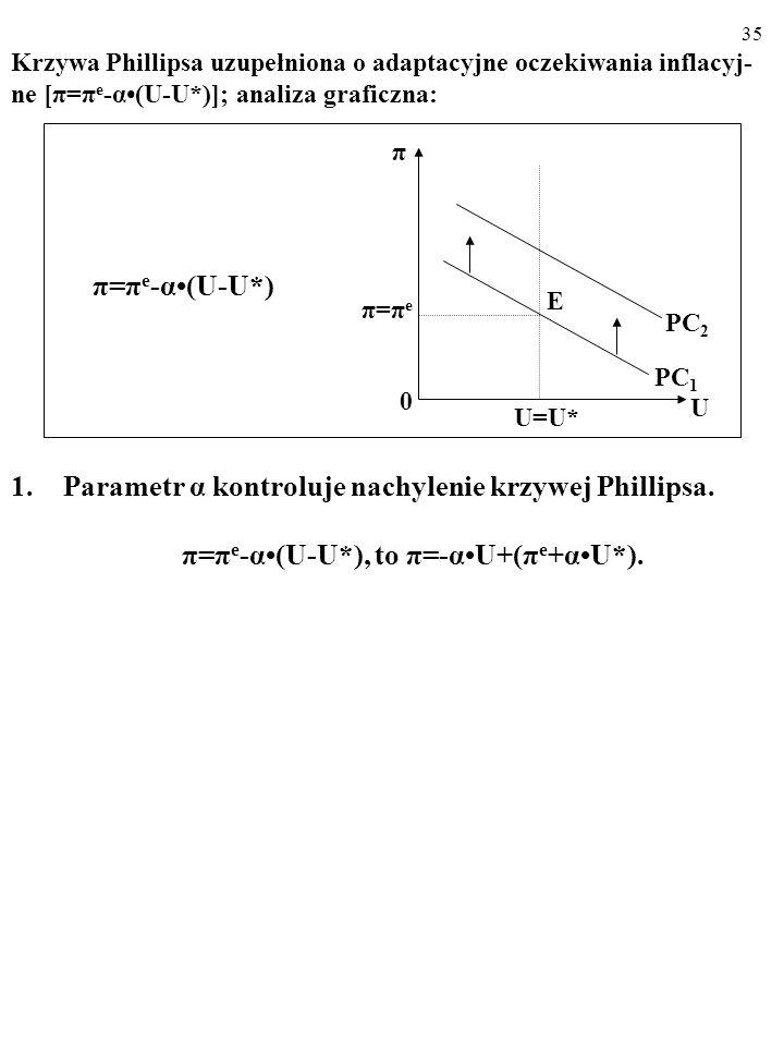 34 Tym razem obserwacja dość dobrze potwierdza teorię... π t – π t-1 = -α(U-U*) Za: R. Dornbusch, S. Fischer, R. Startz, Macroeconomics, s. 124. Infla