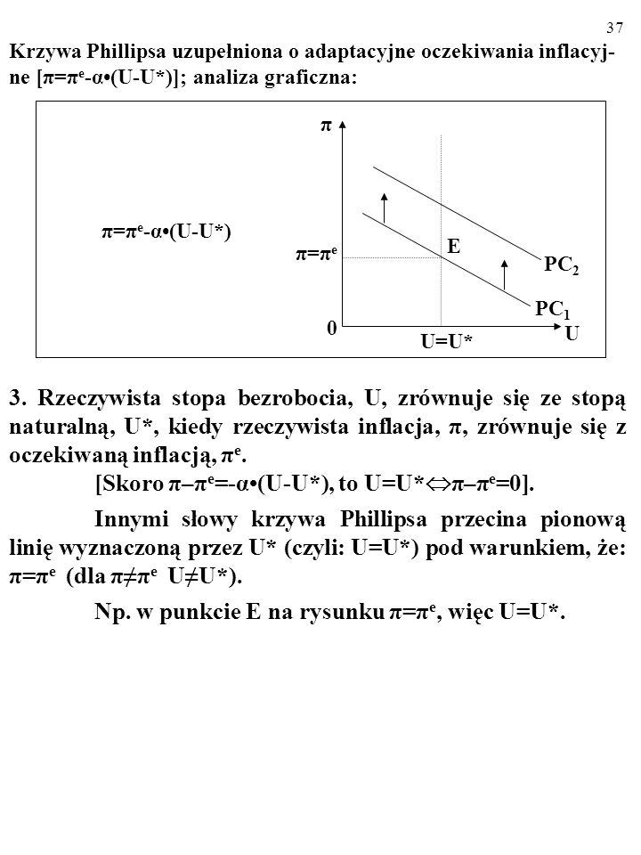 36 Krzywa Phillipsa uzupełniona o adaptacyjne oczekiwania inflacyj- ne [π=π e -α(U-U*)]; analiza graficzna: 2. Wzrost oczekiwanej inflacji, π e, o 1 p