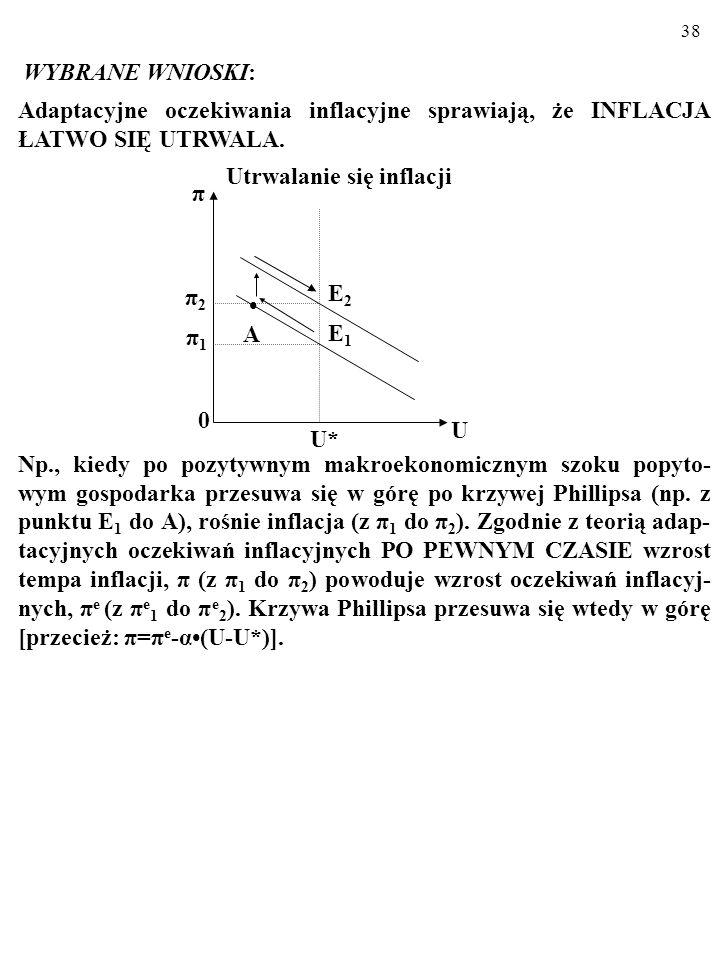 37 Krzywa Phillipsa uzupełniona o adaptacyjne oczekiwania inflacyj- ne [π=π e -α(U-U*)]; analiza graficzna: 3. Rzeczywista stopa bezrobocia, U, zrównu