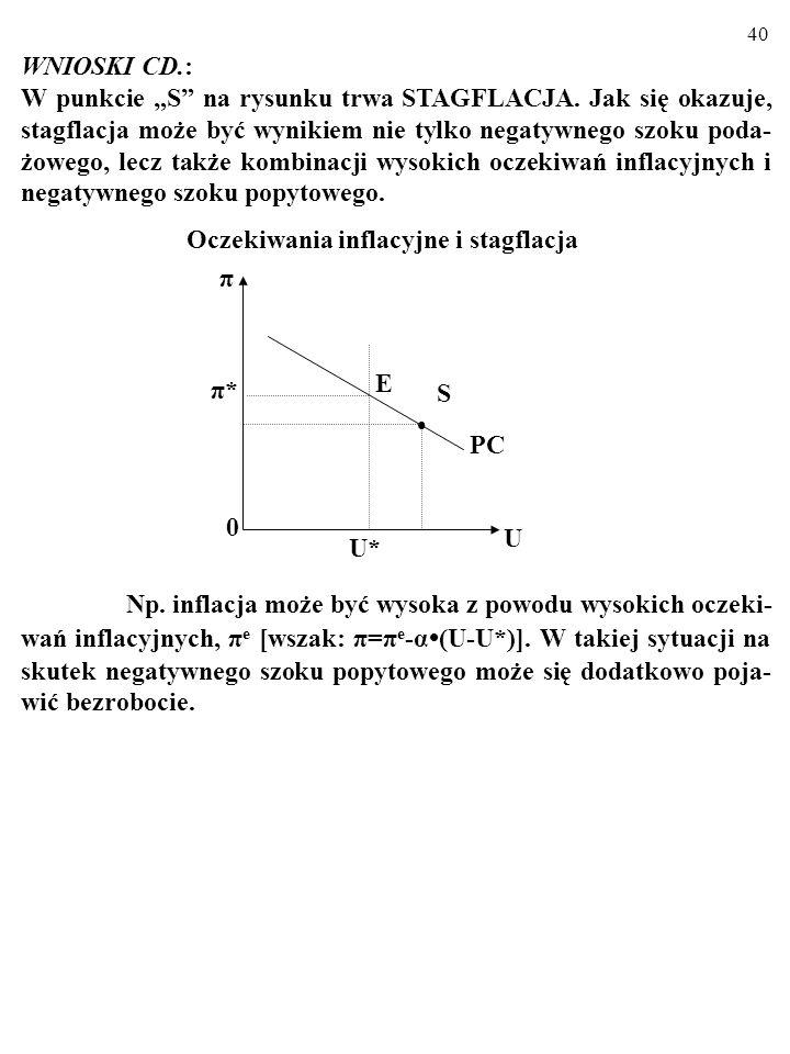 39 Utrwalanie się inflacji Adaptacyjne oczekiwania inflacyjne sprawiają, że INFLACJA ŁATWO SIĘ UTRWALA. Ostatecznie, w nowym punkcie, odpowiadającym s