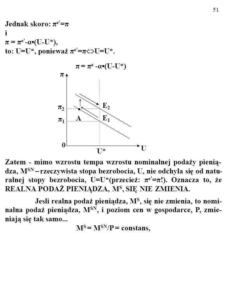 50 Zgodnie z RADYKALNĄ WERSJĄ rozumowana Lucasa tempo inflacji, π, NATYCHMIAST osiąga nowy poziom, π, zrównując się z nowymi, wyższymi, oczekiwaniami