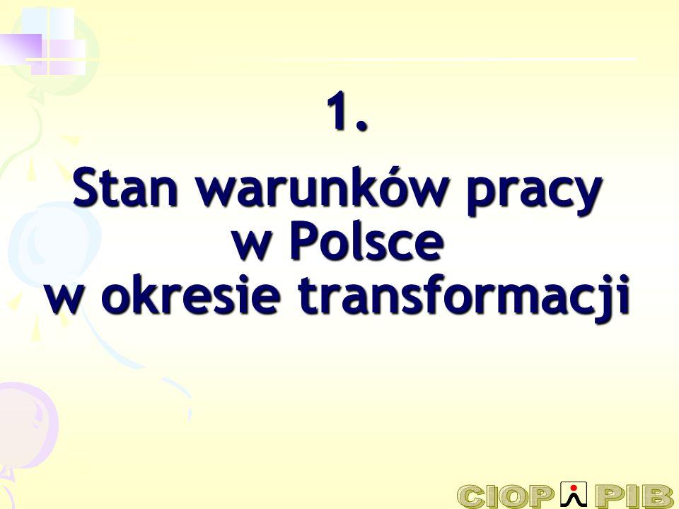 1. Stan warunków pracy w Polsce w okresie transformacji