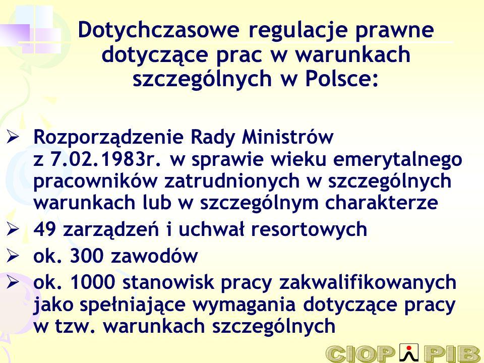 Dotychczasowe regulacje prawne dotyczące prac w warunkach szczególnych w Polsce: Rozporządzenie Rady Ministrów z 7.02.1983r. w sprawie wieku emerytaln