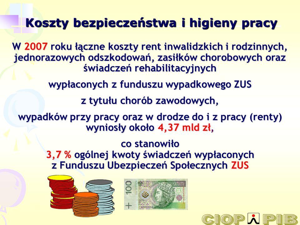 W 2007 roku łączne koszty rent inwalidzkich i rodzinnych, jednorazowych odszkodowań, zasiłków chorobowych oraz świadczeń rehabilitacyjnych wypłaconych